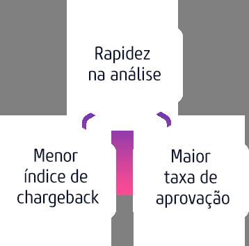 grafico-solucao-antifraude-v2