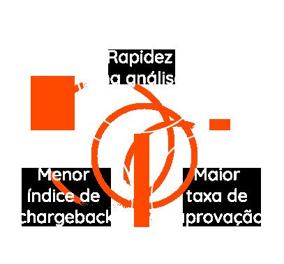 grafico-solucao